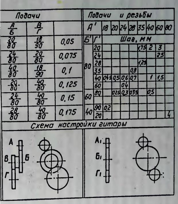 https://hot-chip.com/pics/MK3002/table.jpg
